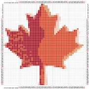 pattern Countries Canada