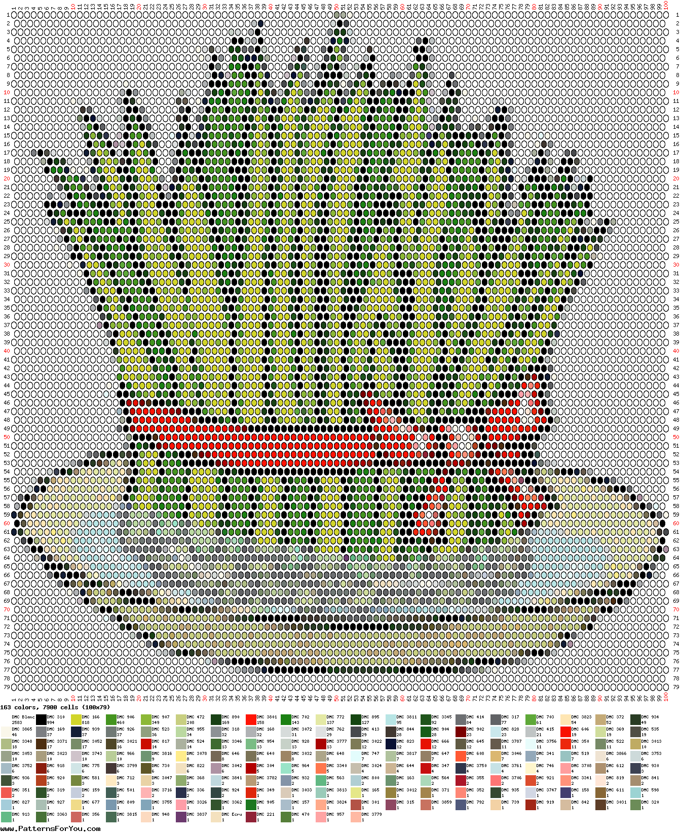pattern Plants Vegetables