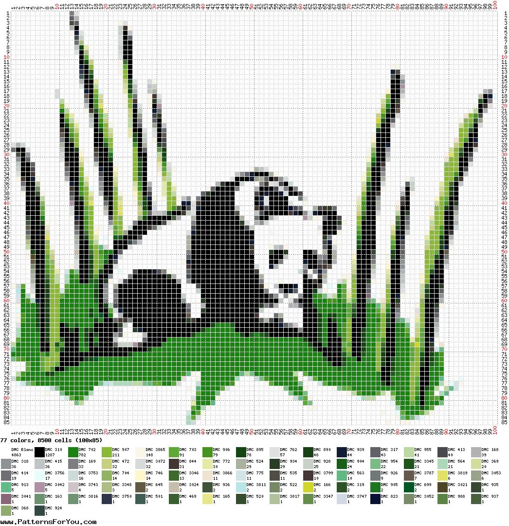 Países padrão Animais Pandas China